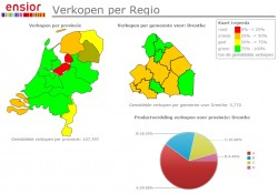 sales_dashboard_regio